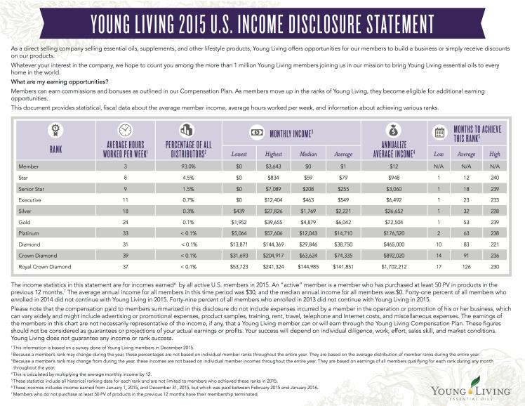 incomedisclosurestatement_us