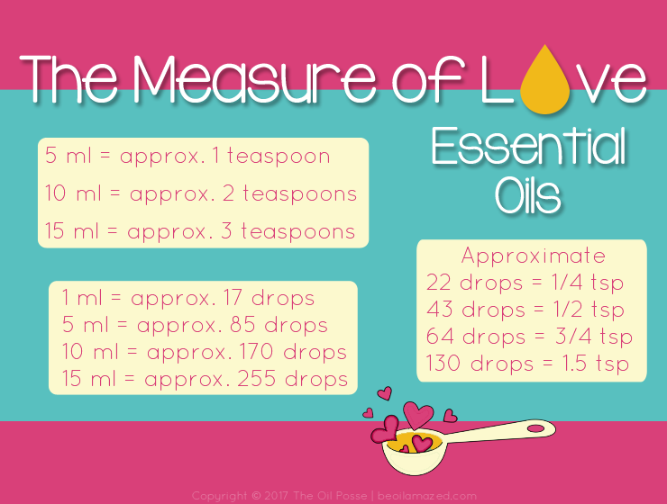 How many drops are in 10 ml