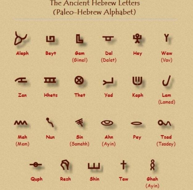 paleo-hebrew-letters