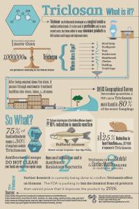 triclosan_lg_infographic