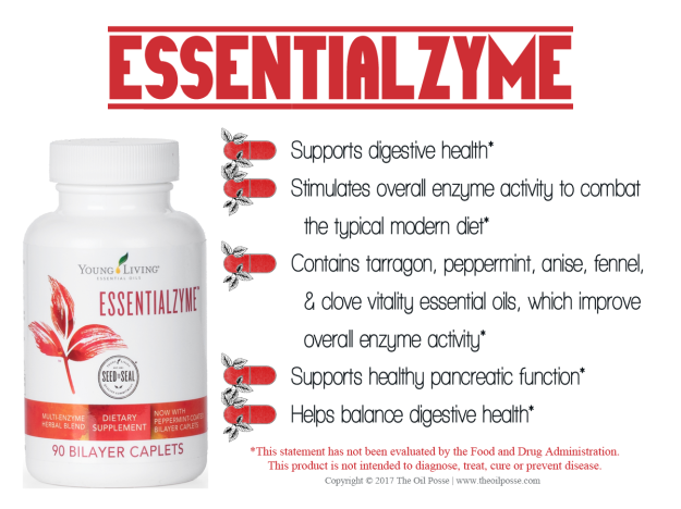 Essentialzyme2017_LoveItShareIt