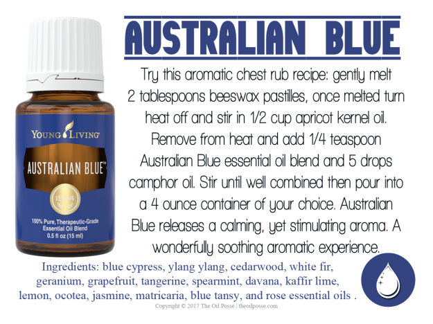 AustralianBlue_LoveItShareIt